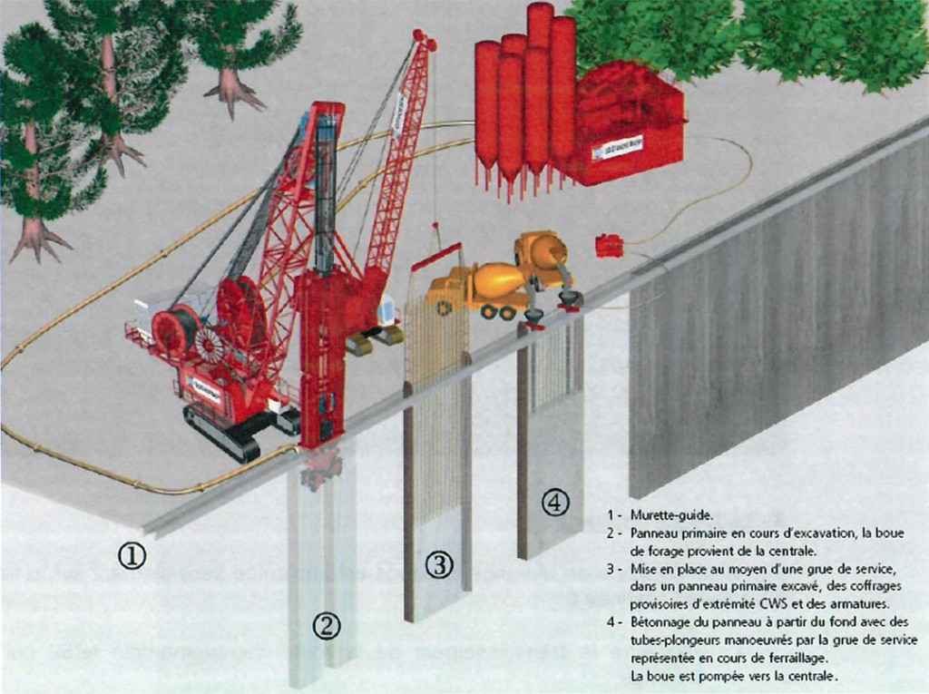 Techniques de construction